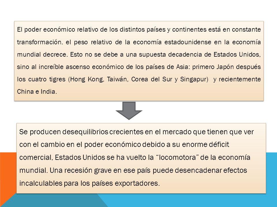 El poder económico relativo de los distintos países y continentes está en constante transformación.