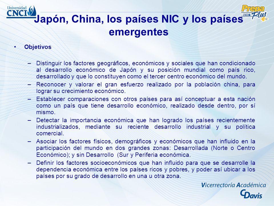 Objetivos –Distinguir los factores geográficos, económicos y sociales que han condicionado al desarrollo económico de Japón y su posición mundial como