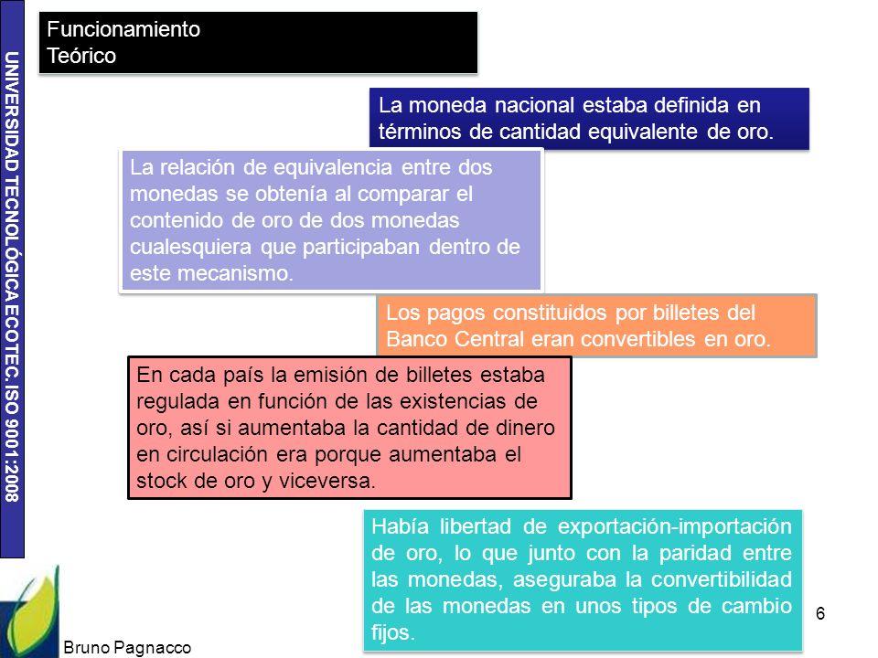 UNIVERSIDAD TECNOLÓGICA ECOTEC. ISO 9001:2008 Bruno Pagnacco 6 Funcionamiento Teórico Funcionamiento Teórico La moneda nacional estaba definida en tér