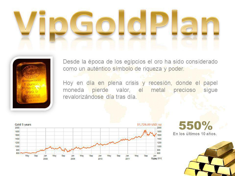 VIPGOLDPLAN Valor de la compra 20.000 Pago a cta.