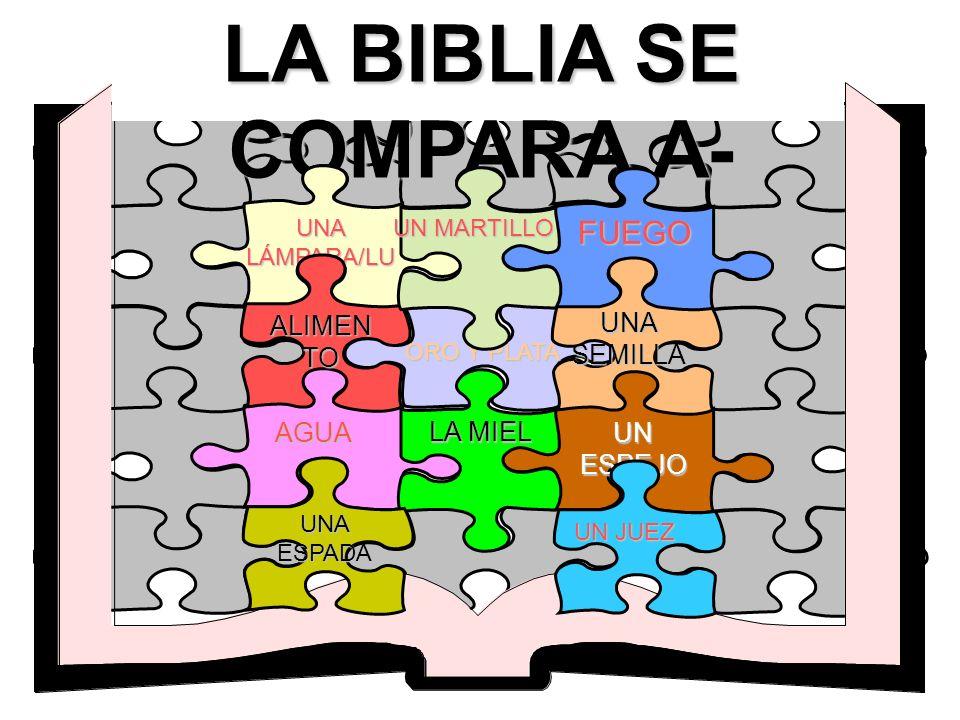 LA BIBLIA SE COMPARA A- UNA LÁMPARA/LU Z UN ESPEJO AGUA ALIMEN TO ORO Y PLATA FUEGO UN MARTILLO UNA SEMILLA LA MIEL UNA ESPADA UN JUEZ