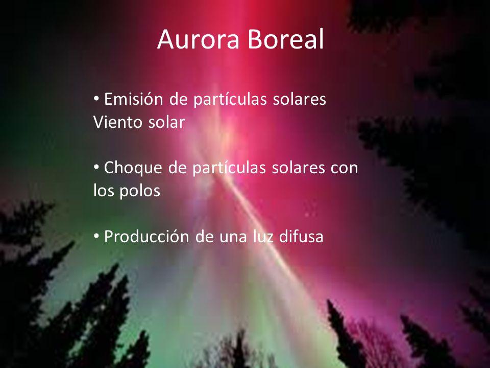 Aurora Boreal Emisión de partículas solares Viento solar Choque de partículas solares con los polos Producción de una luz difusa