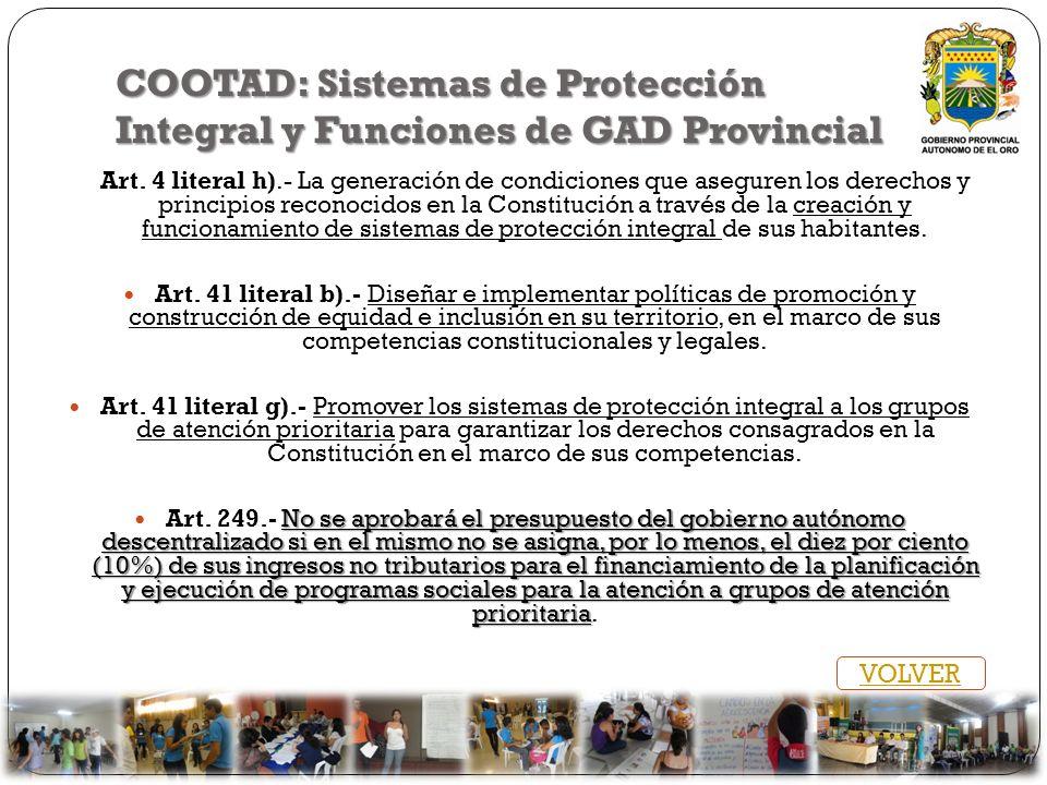 COOTAD: Sistemas de Protección Integral y Funciones de GAD Provincial Art. 4 literal h).- La generación de condiciones que aseguren los derechos y pri