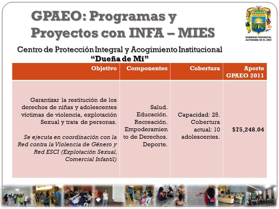 GPAEO: Programas y Proyectos con INFA – MIES Centro de Protección Integral y Acogimiento Institucional Dueña de Mí ObjetivoComponentesCoberturaAporte