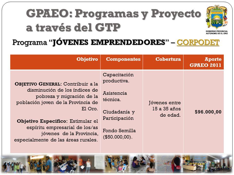 GPAEO: Programas y Proyecto a través del GTP Programa JÓVENES EMPRENDEDORES – CORPODET CORPODET ObjetivoComponentesCoberturaAporte GPAEO 2011 O BJETIV