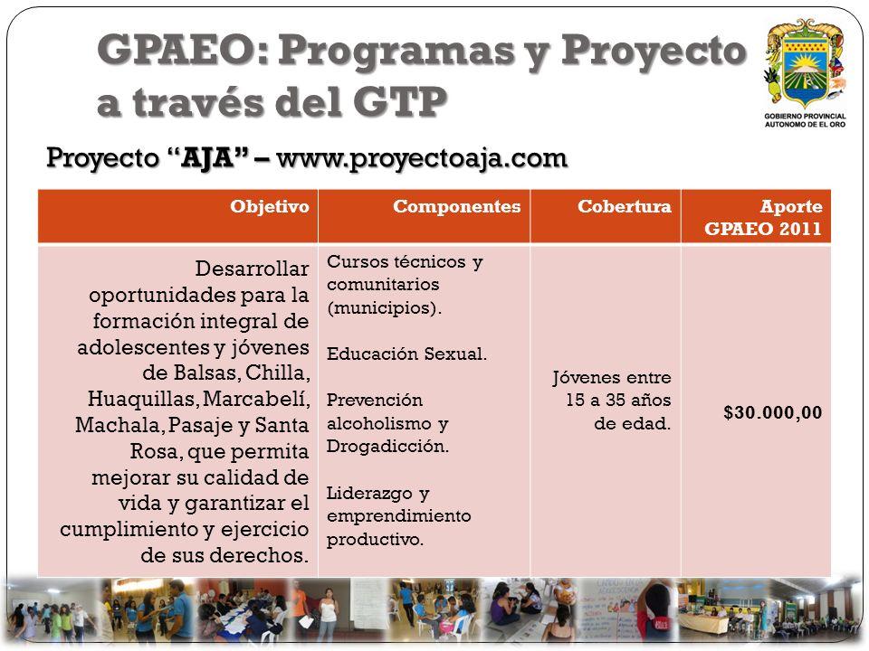 GPAEO: Programas y Proyecto a través del GTP Proyecto AJA – www.proyectoaja.com ObjetivoComponentesCoberturaAporte GPAEO 2011 Desarrollar oportunidade