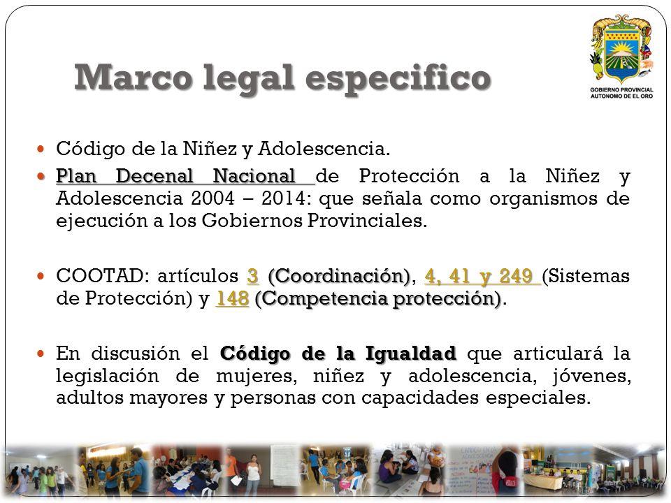Marco legal especifico Código de la Niñez y Adolescencia. Plan Decenal Nacional Plan Decenal Nacional de Protección a la Niñez y Adolescencia 2004 – 2