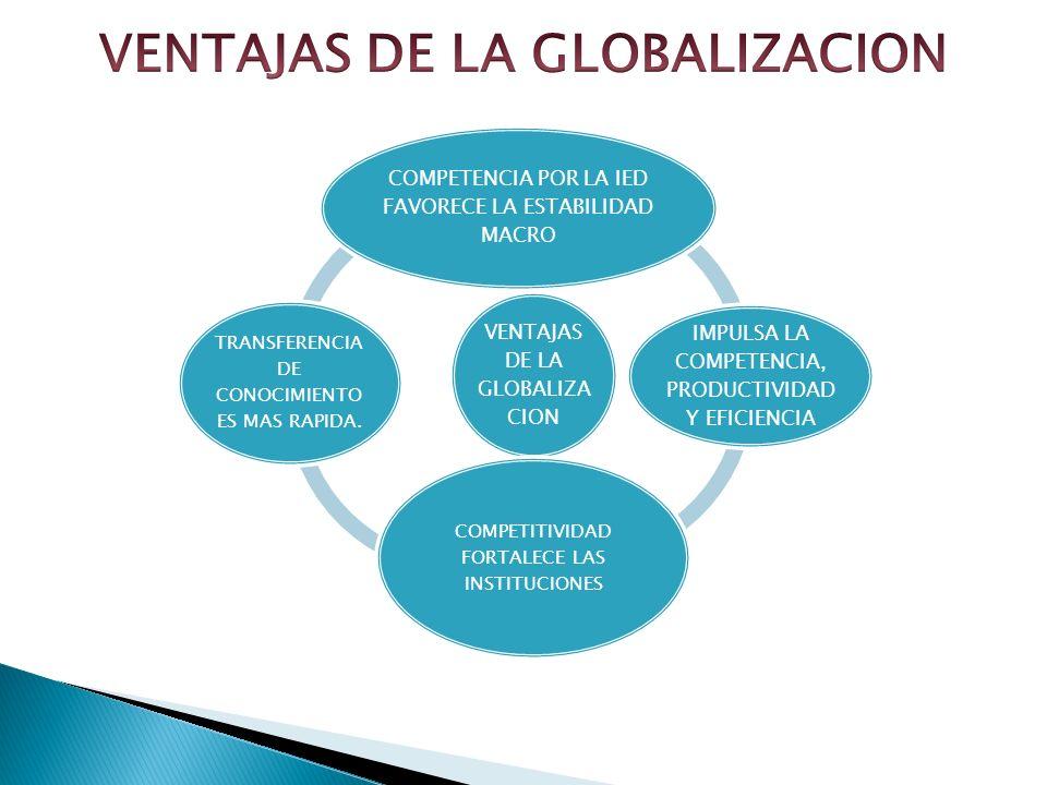 VENTAJAS DE LA GLOBALIZA CION COMPETENCIA POR LA IED FAVORECE LA ESTABILIDAD MACRO IMPULSA LA COMPETENCIA, PRODUCTIVIDAD Y EFICIENCIA COMPETITIVIDAD F