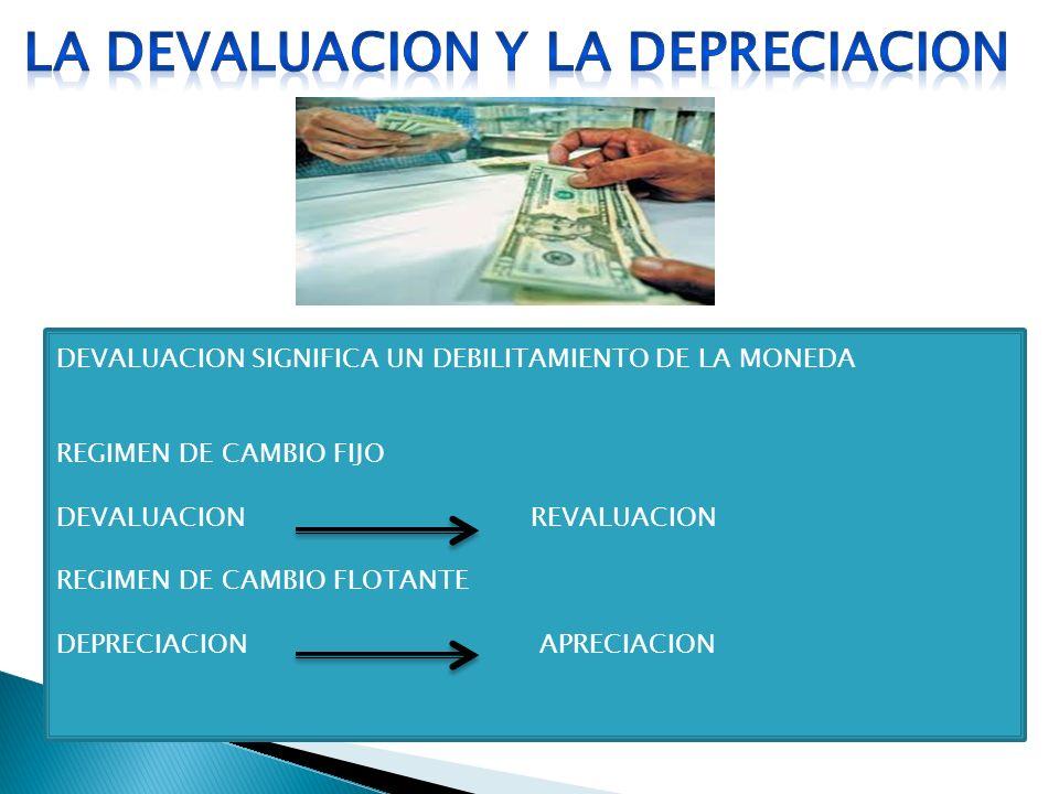 DEVALUACION SIGNIFICA UN DEBILITAMIENTO DE LA MONEDA REGIMEN DE CAMBIO FIJO DEVALUACION REVALUACION REGIMEN DE CAMBIO FLOTANTE DEPRECIACION APRECIACIO