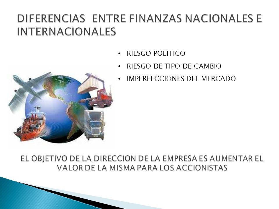 RIESGO POLITICO RIESGO DE TIPO DE CAMBIO IMPERFECCIONES DEL MERCADO