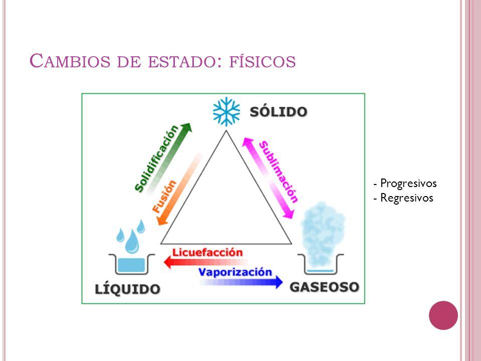 C AMBIOS DE ESTADO : FÍSICOS - Progresivos - Regresivos