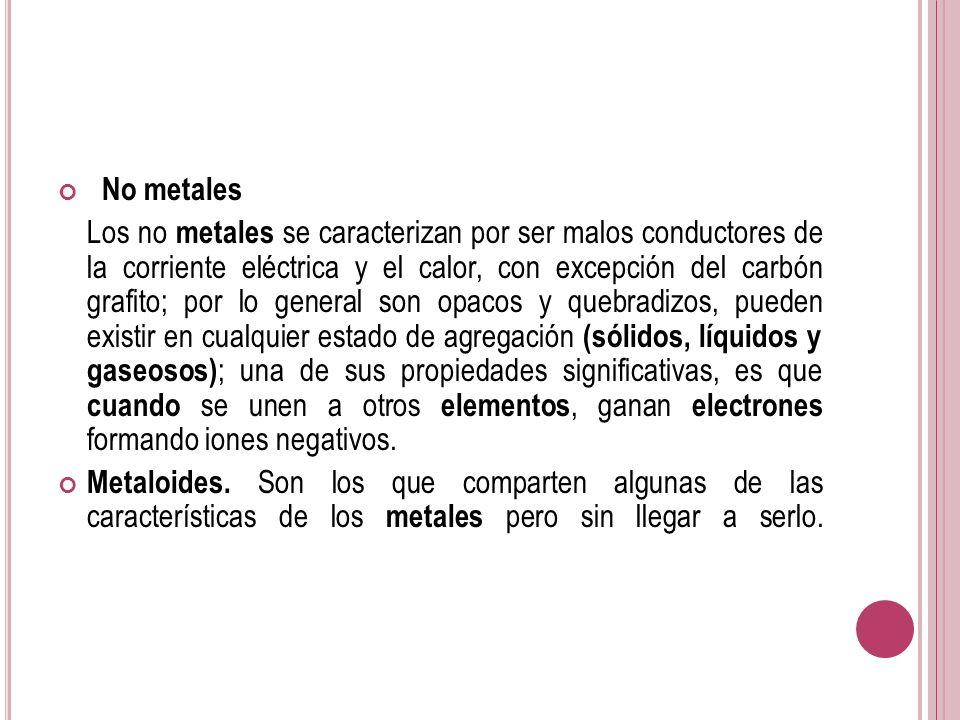 No metales Los no metales se caracterizan por ser malos conductores de la corriente eléctrica y el calor, con excepción del carbón grafito; por lo gen