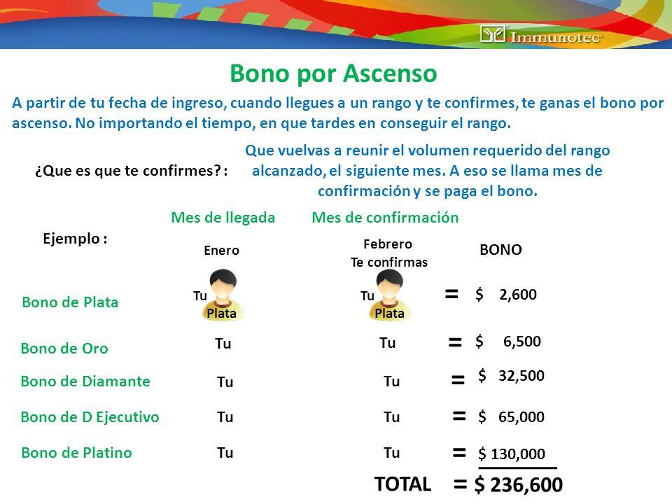 Bono por Ascenso Tu A partir de tu fecha de ingreso, cuando llegues a un rango y te confirmes, te ganas el bono por ascenso. No importando el tiempo,