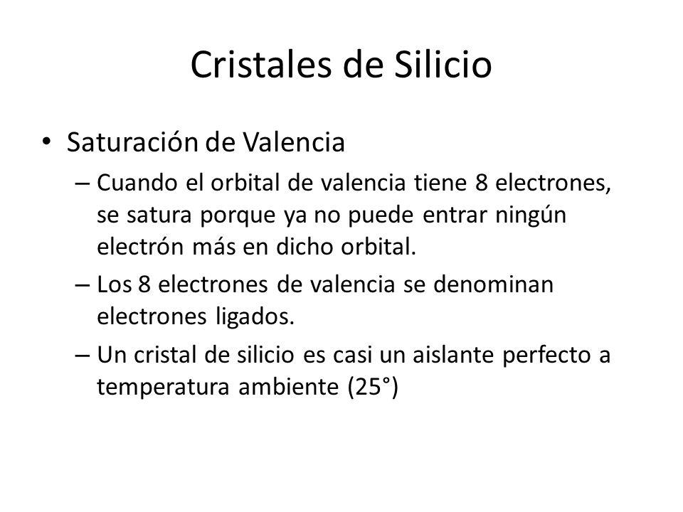 Cristales de Silicio Saturación de Valencia – Cuando el orbital de valencia tiene 8 electrones, se satura porque ya no puede entrar ningún electrón má