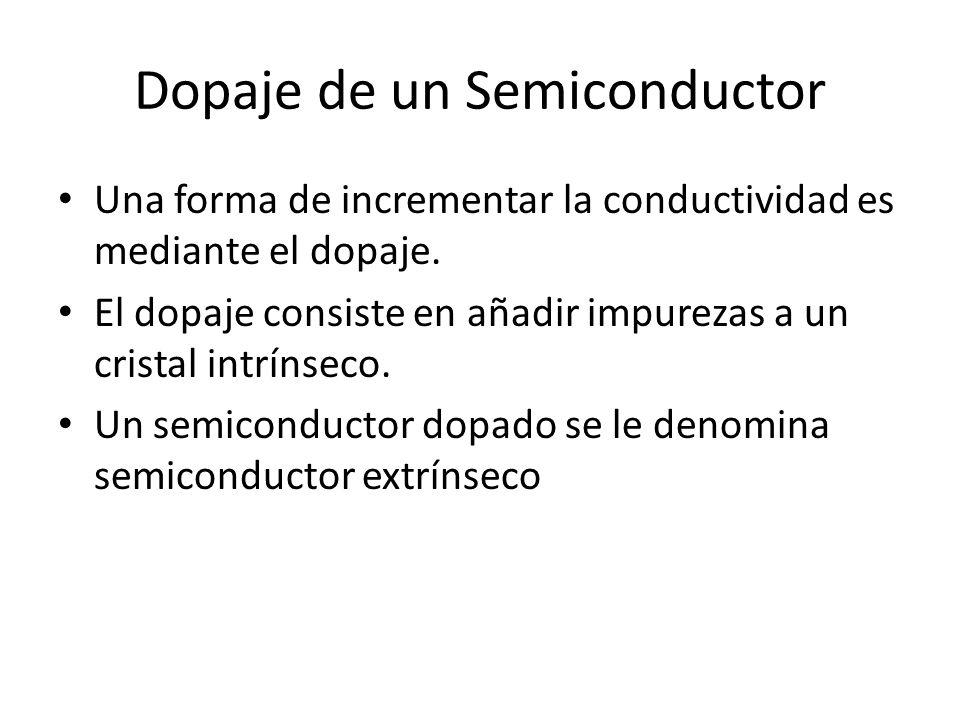 Dopaje de un Semiconductor Una forma de incrementar la conductividad es mediante el dopaje. El dopaje consiste en añadir impurezas a un cristal intrín