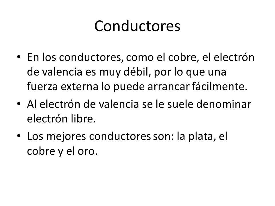 Conductores En los conductores, como el cobre, el electrón de valencia es muy débil, por lo que una fuerza externa lo puede arrancar fácilmente. Al el