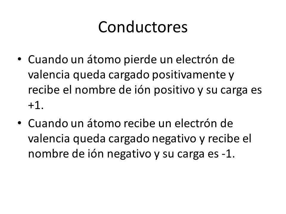 Conductores Cuando un átomo pierde un electrón de valencia queda cargado positivamente y recibe el nombre de ión positivo y su carga es +1. Cuando un
