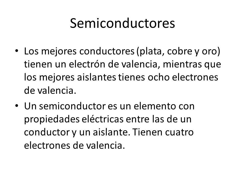 Semiconductores Los mejores conductores (plata, cobre y oro) tienen un electrón de valencia, mientras que los mejores aislantes tienes ocho electrones