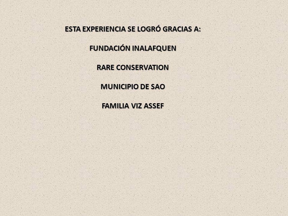 ESTA EXPERIENCIA SE LOGRÓ GRACIAS A: FUNDACIÓN INALAFQUEN RARE CONSERVATION MUNICIPIO DE SAO FAMILIA VIZ ASSEF