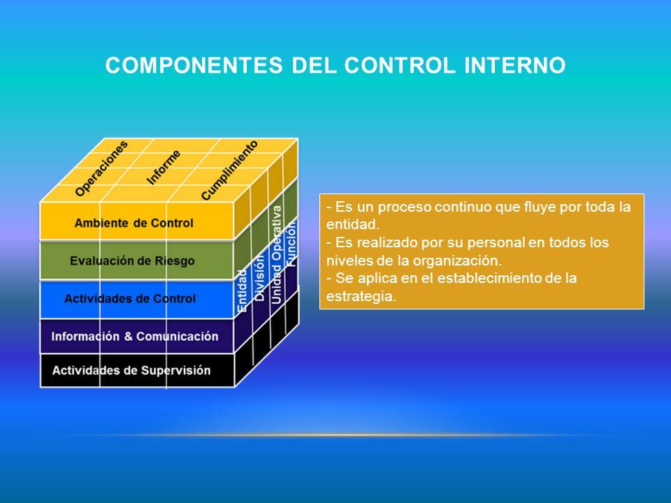COMPONENTES DEL CONTROL INTERNO - Es un proceso continuo que fluye por toda la entidad. - Es realizado por su personal en todos los niveles de la orga