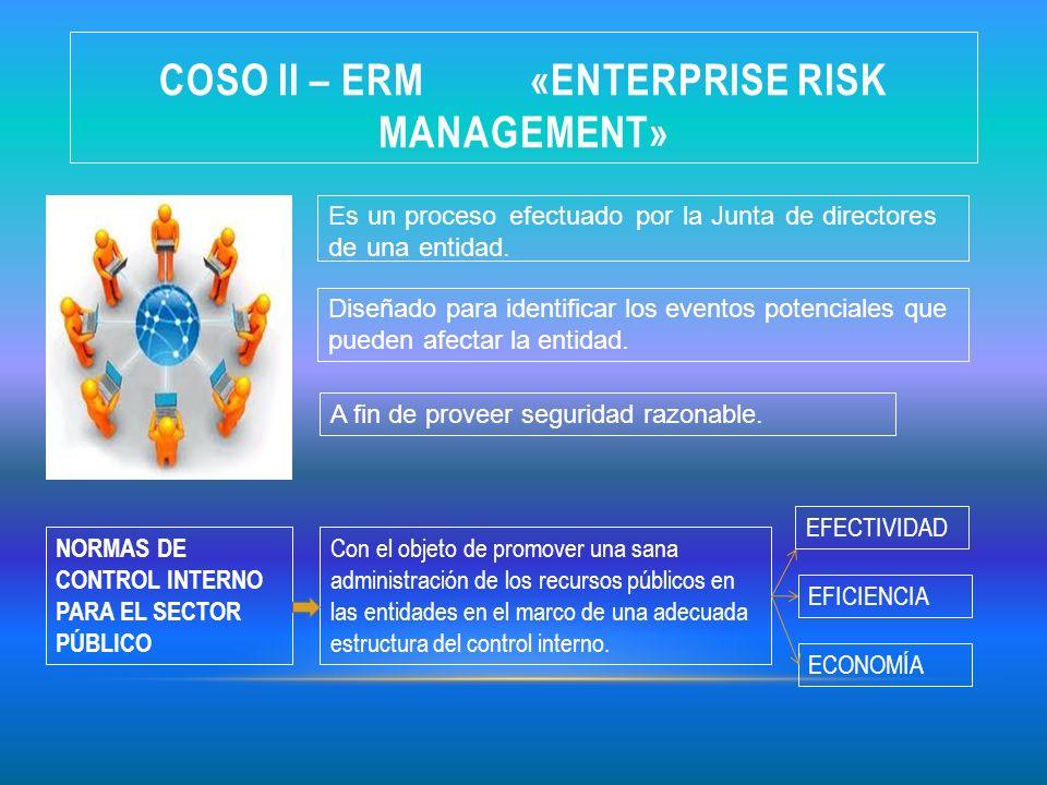 COSO II – ERM «ENTERPRISE RISK MANAGEMENT» Es un proceso efectuado por la Junta de directores de una entidad. Diseñado para identificar los eventos po