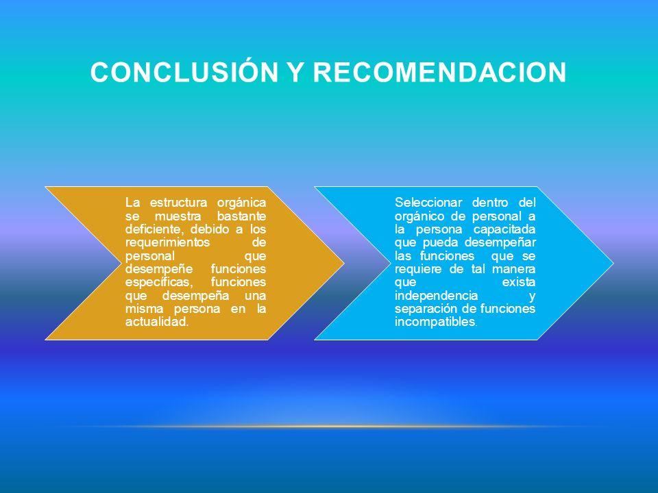 CONCLUSIÓN Y RECOMENDACION La estructura orgánica se muestra bastante deficiente, debido a los requerimientos de personal que desempeñe funciones espe