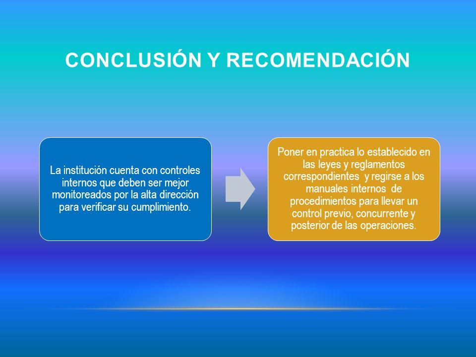 CONCLUSIÓN Y RECOMENDACIÓN La institución cuenta con controles internos que deben ser mejor monitoreados por la alta dirección para verificar su cumpl