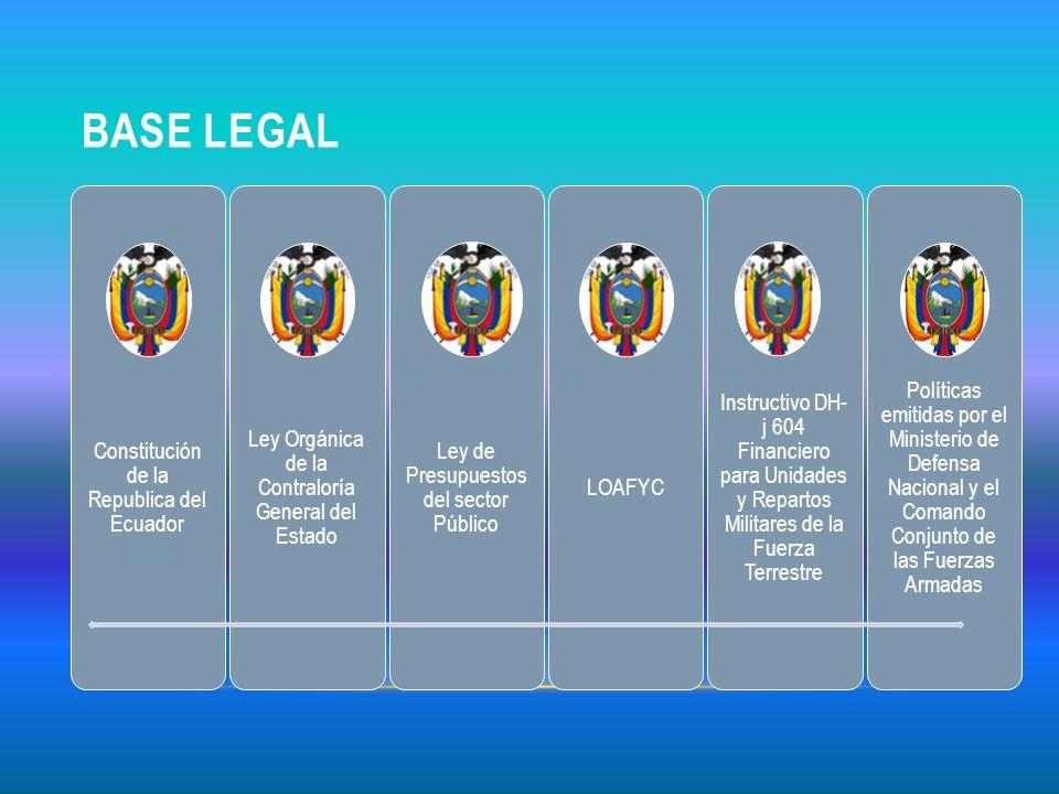 BASE LEGAL Constitución de la Republica del Ecuador Ley Orgánica de la Contraloría General del Estado Ley de Presupuestos del sector Público LOAFYC In