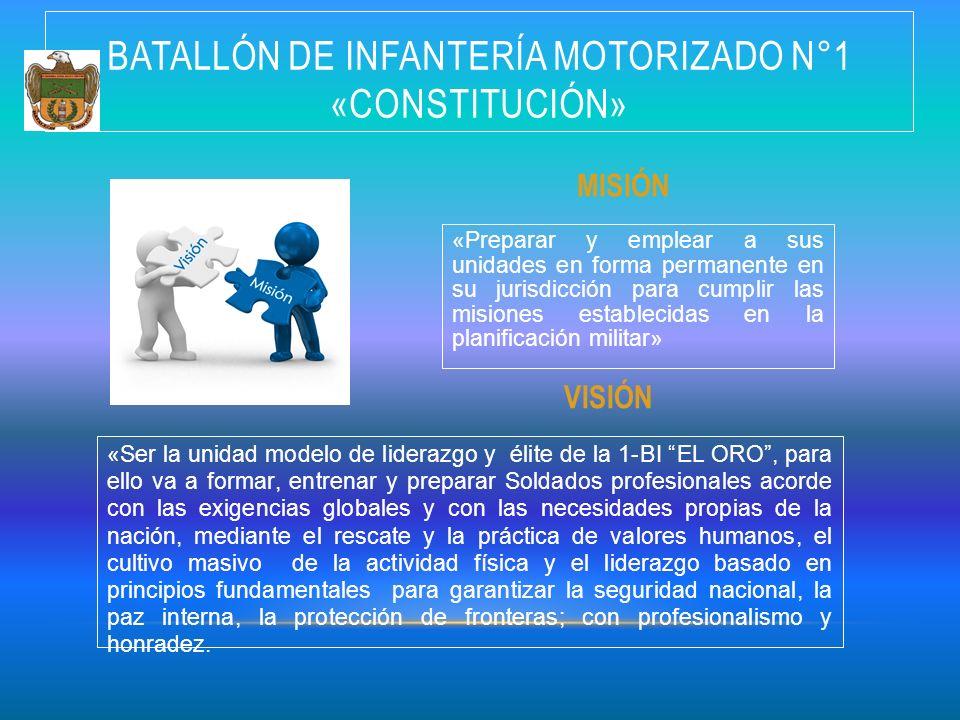 COMPONENTES DEL CONTROL INTERNO - Es un proceso continuo que fluye por toda la entidad.