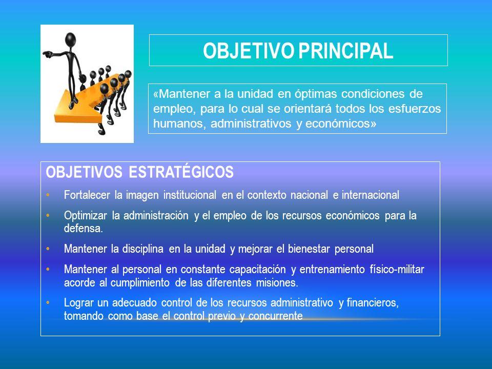 ORGANIGRAMA ESTRUCTURAL COMANDO PLANA MAYOR SUBCOMANDO DEPARTAMENTO FINANCIERO PRESUPUESTOS CONTABILIDAD TESORERÍA ACTIVOS FIJOS E INVENTARIOS DEPARTAMENTO DE PERSONAL DEPARTAMENTO DE LOGISTICA DEPARTAMENTO DE INTELIGENCIA DEPARTAMENTO DE OPERACIONES