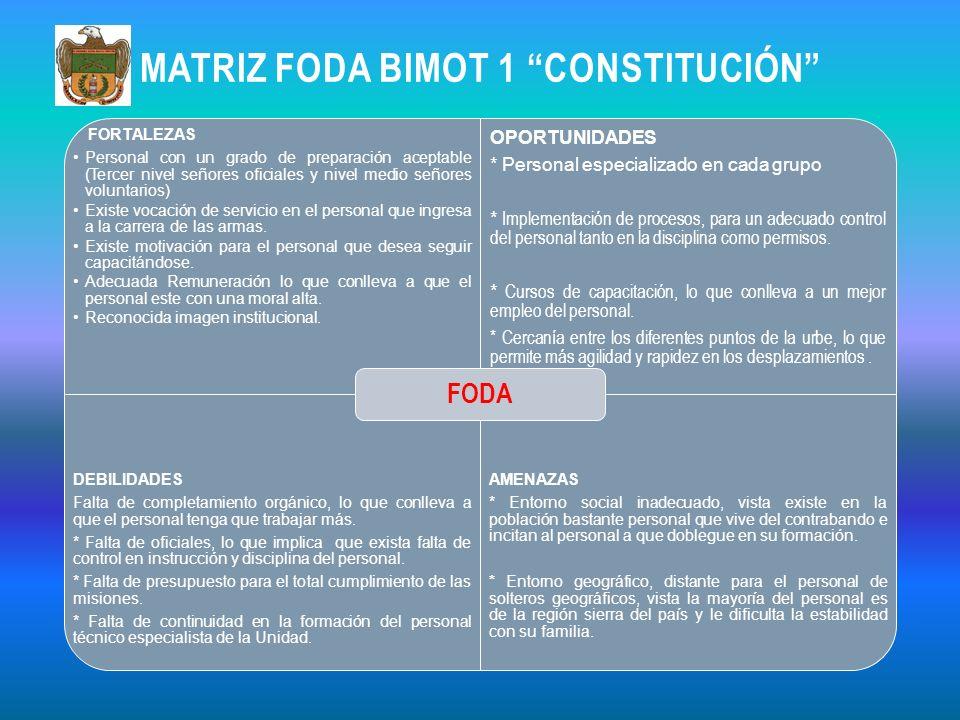 MATRIZ FODA BIMOT 1 CONSTITUCIÓN
