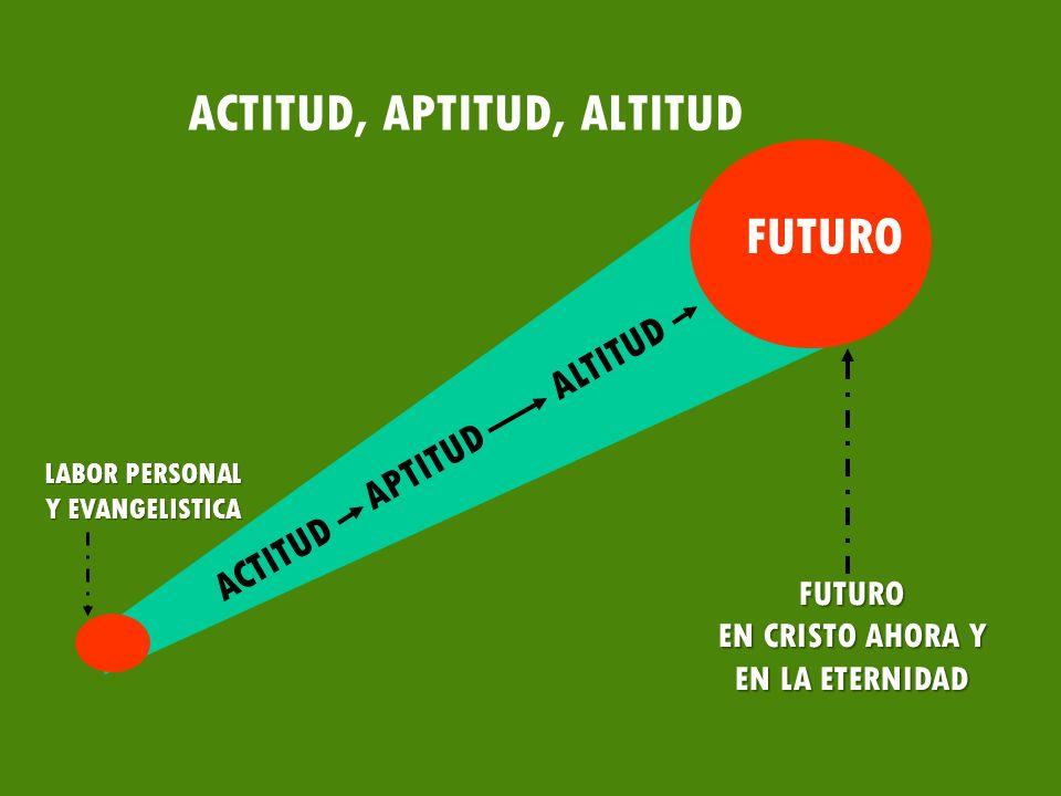 ACTITUD, APTITUD, ALTITUD LABOR PERSONAL Y EVANGELISTICA FUTURO FUTURO EN CRISTO AHORA Y EN LA ETERNIDAD ACTITUD APTITUD ALTITUD