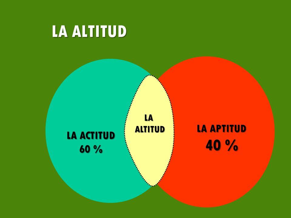 LA ALTITUD LA ACTITUD 60 % LA APTITUD 40 % LAALTITUD
