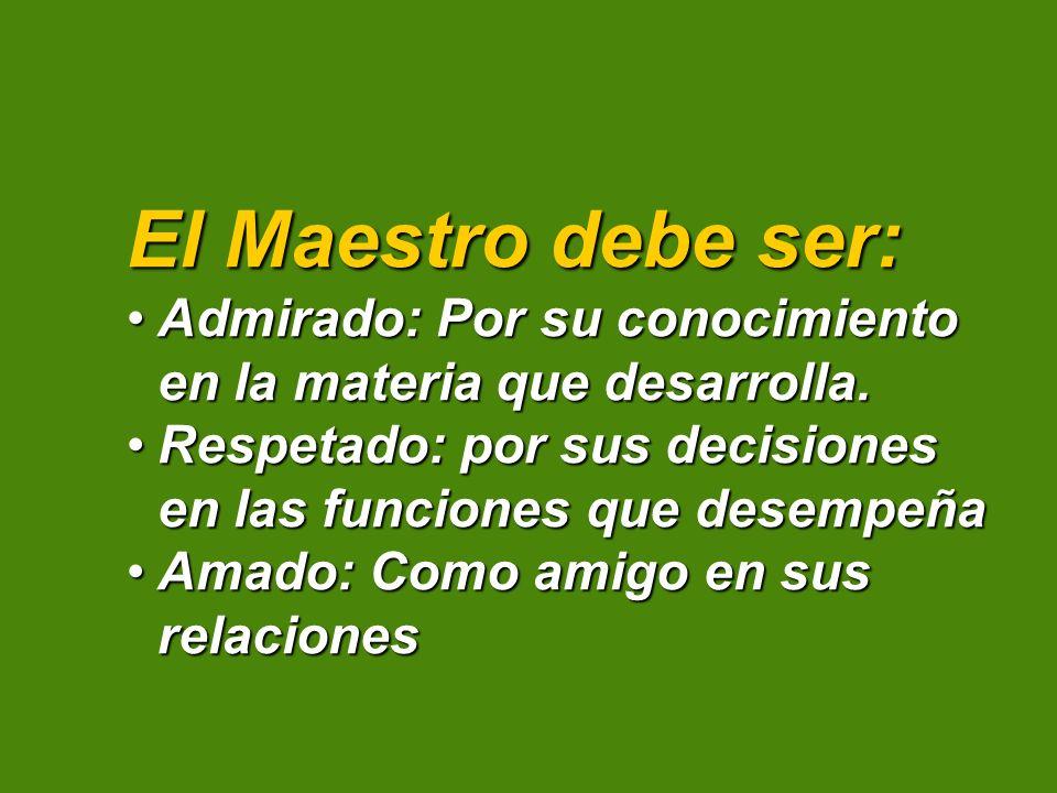 El Maestro debe ser: Admirado: Por su conocimiento en la materia que desarrolla.Admirado: Por su conocimiento en la materia que desarrolla. Respetado: