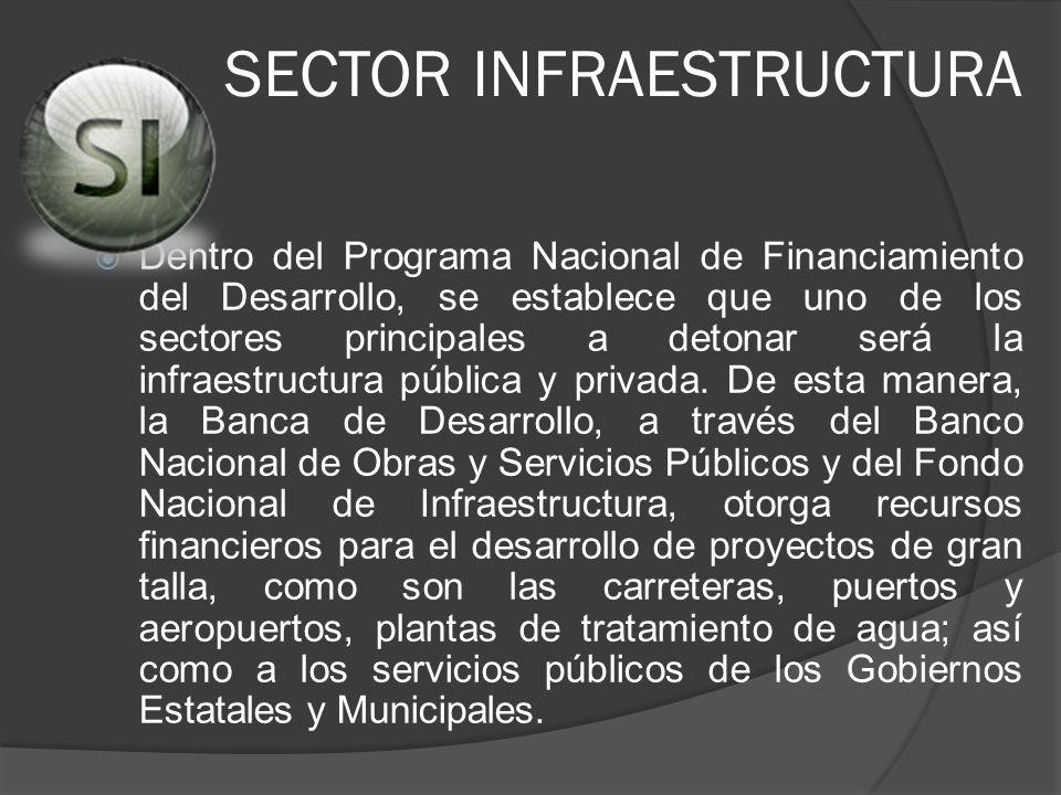 SECTOR INFRAESTRUCTURA Dentro del Programa Nacional de Financiamiento del Desarrollo, se establece que uno de los sectores principales a detonar será la infraestructura pública y privada.