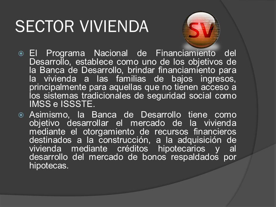 SECTOR VIVIENDA El Programa Nacional de Financiamiento del Desarrollo, establece como uno de los objetivos de la Banca de Desarrollo, brindar financia
