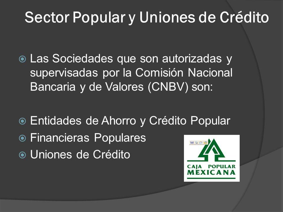 Sector Popular y Uniones de Crédito Las Sociedades que son autorizadas y supervisadas por la Comisión Nacional Bancaria y de Valores (CNBV) son: Entidades de Ahorro y Crédito Popular Financieras Populares Uniones de Crédito