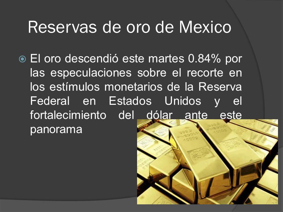 Reservas de oro de Mexico El oro descendió este martes 0.84% por las especulaciones sobre el recorte en los estímulos monetarios de la Reserva Federal en Estados Unidos y el fortalecimiento del dólar ante este panorama