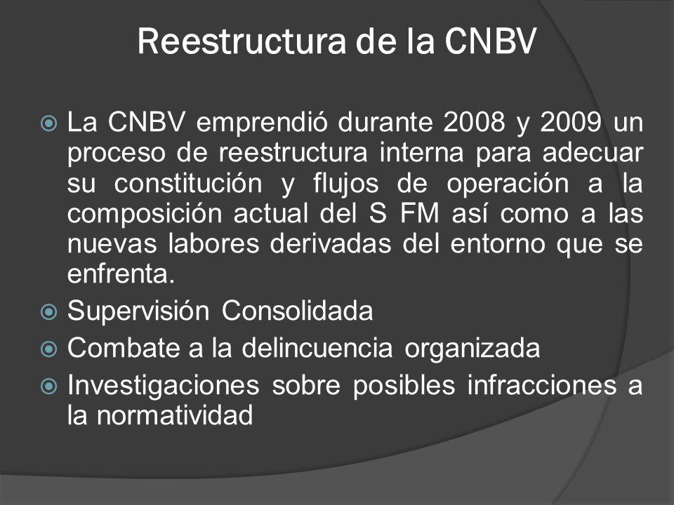 Reestructura de la CNBV La CNBV emprendió durante 2008 y 2009 un proceso de reestructura interna para adecuar su constitución y flujos de operación a la composición actual del S FM así como a las nuevas labores derivadas del entorno que se enfrenta.