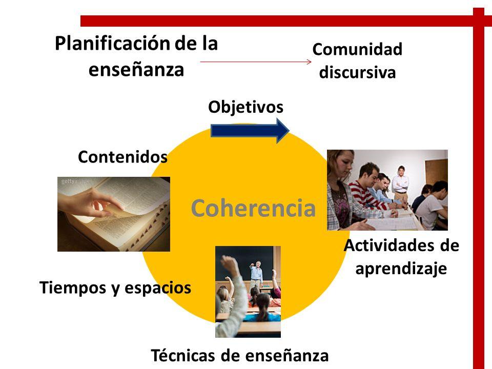 Planificación de la enseñanza Objetivos Técnicas de enseñanza Actividades de aprendizaje Tiempos y espacios Coherencia Comunidad discursiva Contenidos