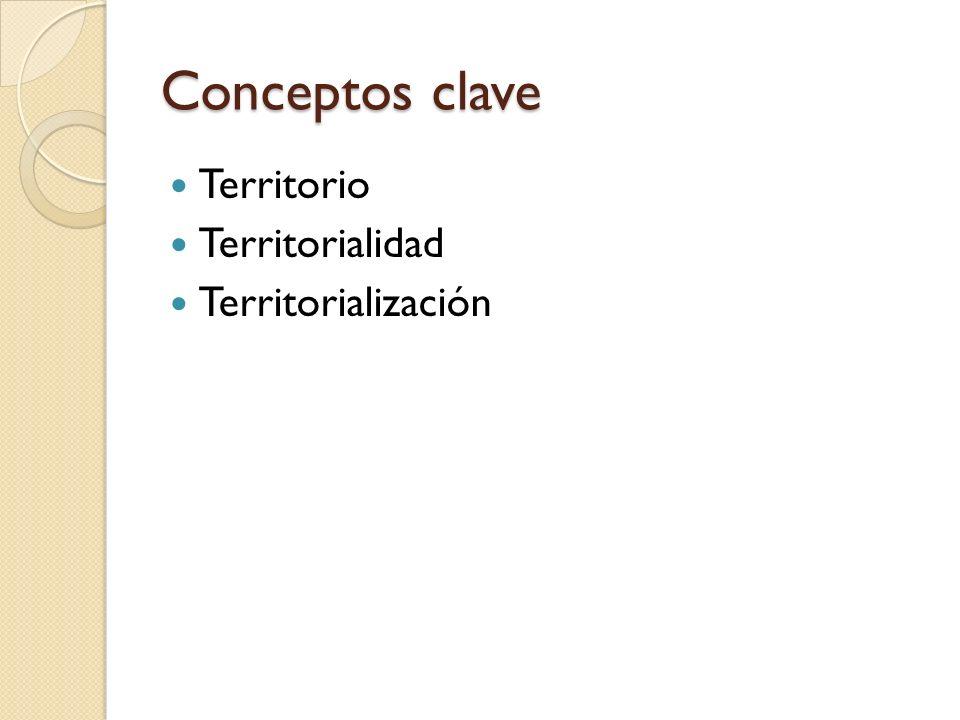 Conceptos clave Territorio Territorialidad Territorialización
