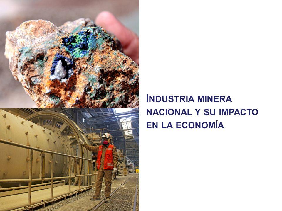I NDUSTRIA MINERA NACIONAL Y SU IMPACTO EN LA ECONOMÍA