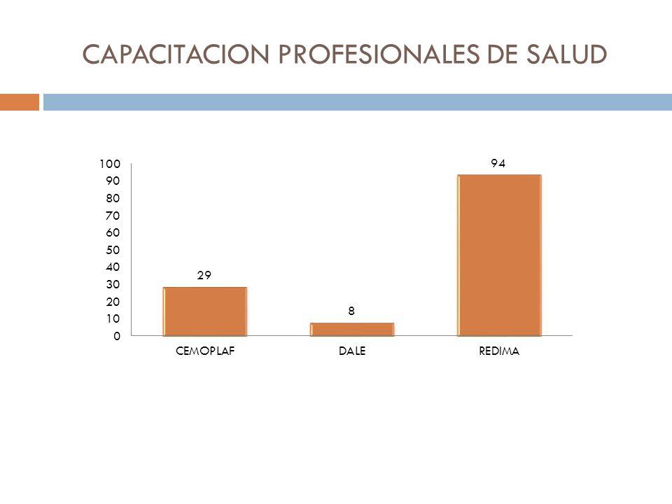 CAPACITACION PROFESIONALES DE SALUD