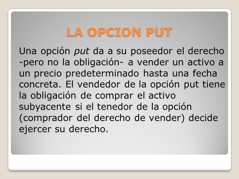 TIPOS DE OPCIONES Opciones europeas: Sólo pueden ser ejercidas en la fecha de vencimiento.
