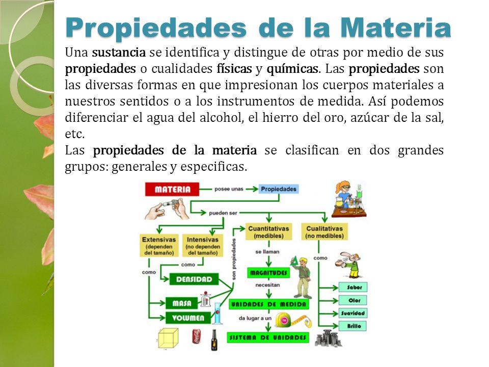 Propiedades de la Materia Una sustancia se identifica y distingue de otras por medio de sus propiedades o cualidades físicas y químicas. Las propiedad