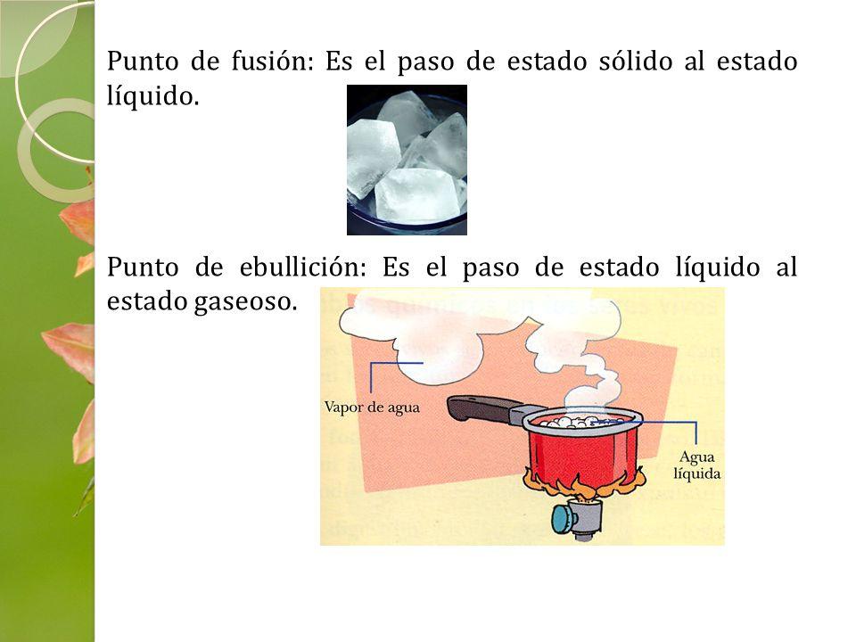 Punto de fusión: Es el paso de estado sólido al estado líquido. Punto de ebullición: Es el paso de estado líquido al estado gaseoso.