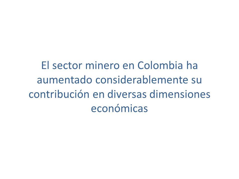 El sector minero en Colombia ha aumentado considerablemente su contribución en diversas dimensiones económicas