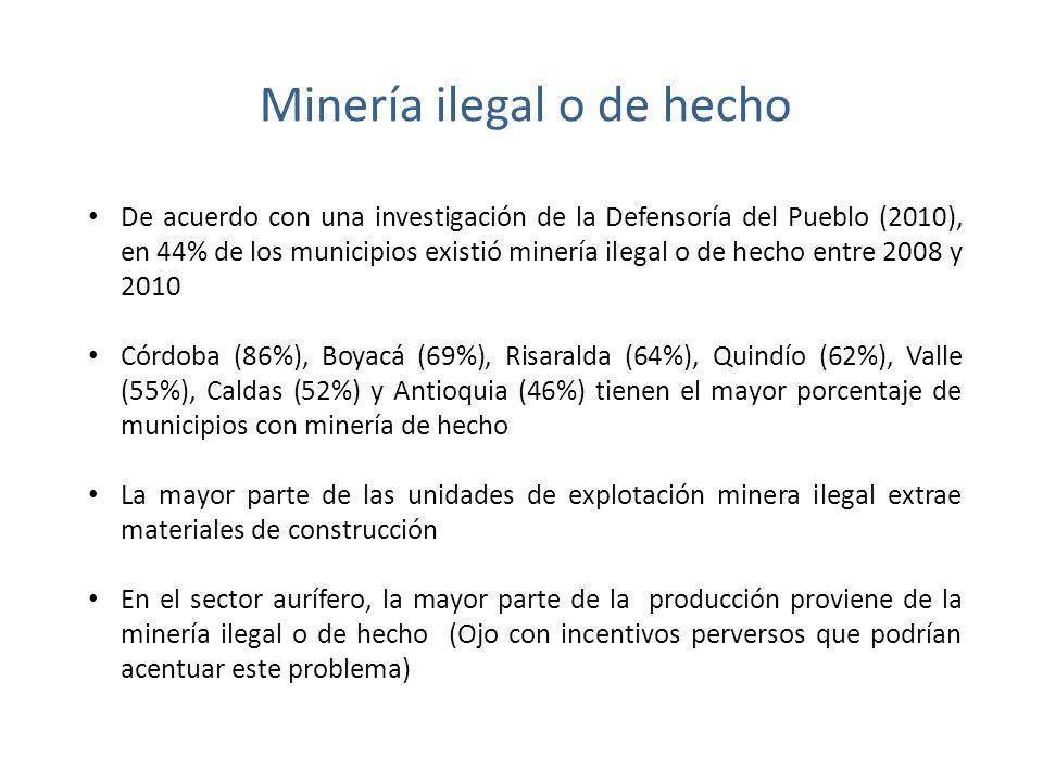 Minería ilegal o de hecho De acuerdo con una investigación de la Defensoría del Pueblo (2010), en 44% de los municipios existió minería ilegal o de hecho entre 2008 y 2010 Córdoba (86%), Boyacá (69%), Risaralda (64%), Quindío (62%), Valle (55%), Caldas (52%) y Antioquia (46%) tienen el mayor porcentaje de municipios con minería de hecho La mayor parte de las unidades de explotación minera ilegal extrae materiales de construcción En el sector aurífero, la mayor parte de la producción proviene de la minería ilegal o de hecho (Ojo con incentivos perversos que podrían acentuar este problema)