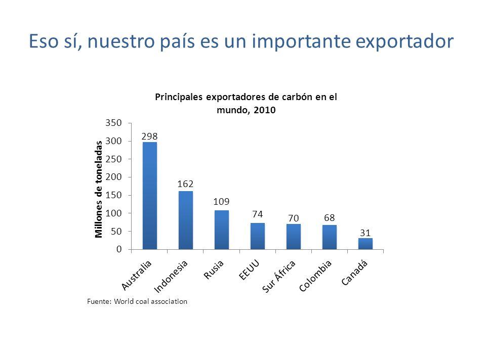 Eso sí, nuestro país es un importante exportador Principales exportadores de carbón en el mundo, 2010 Fuente: World coal association