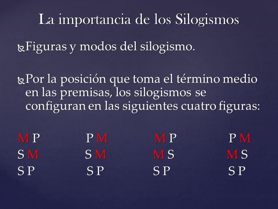 La importancia de los Silogismos Figuras y modos del silogismo.